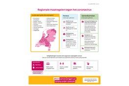 Meer regio's met maatregelen om het coronavirus in te dammen
